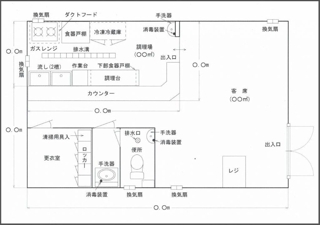 飲食店の施設と設備の配置図