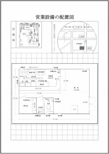 営業設備の配置図見本
